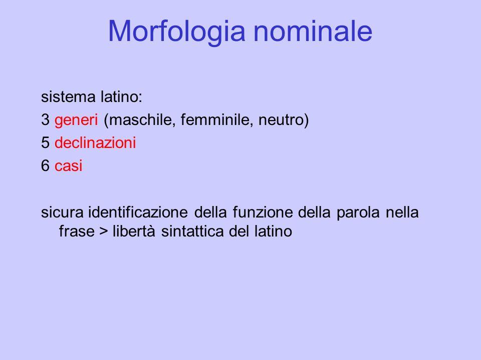 Morfologia nominale sistema latino: