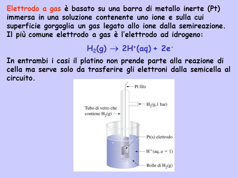 Elettrodo a gas è basato su una barra di metallo inerte (Pt) immersa in una soluzione contenente uno ione e sulla cui superficie gorgoglia un gas legato allo ione dalla semireazione. Il più comune elettrodo a gas è l'elettrodo ad idrogeno: