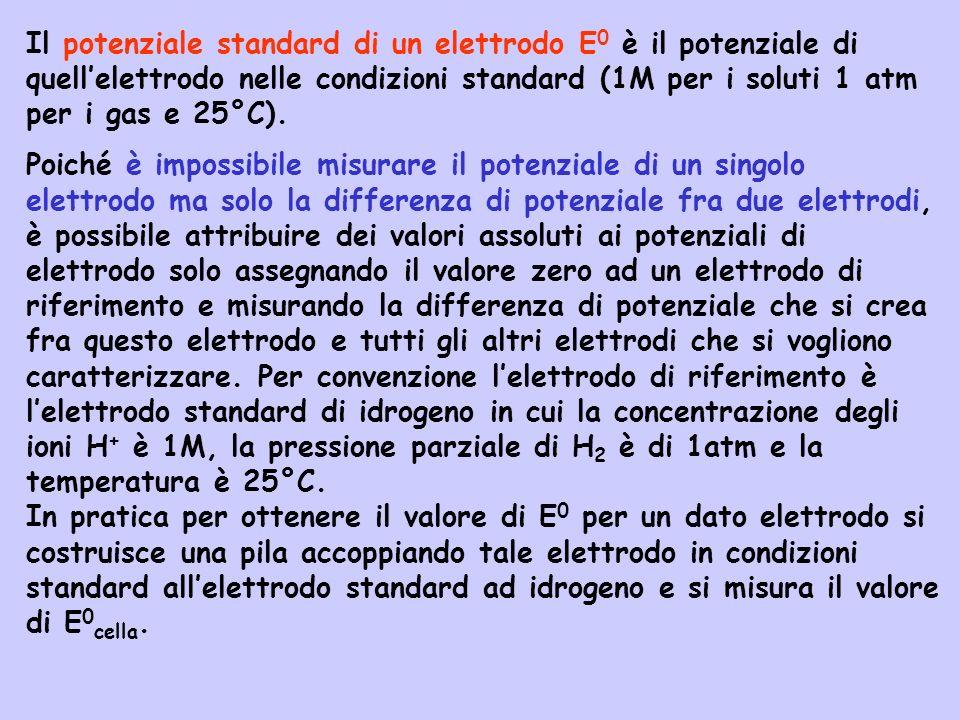 Il potenziale standard di un elettrodo E0 è il potenziale di quell'elettrodo nelle condizioni standard (1M per i soluti 1 atm per i gas e 25°C).