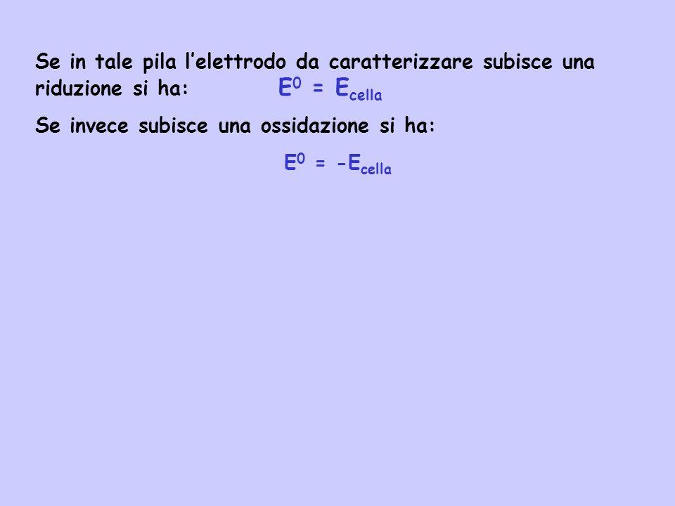 Se in tale pila l'elettrodo da caratterizzare subisce una riduzione si ha: E0 = Ecella