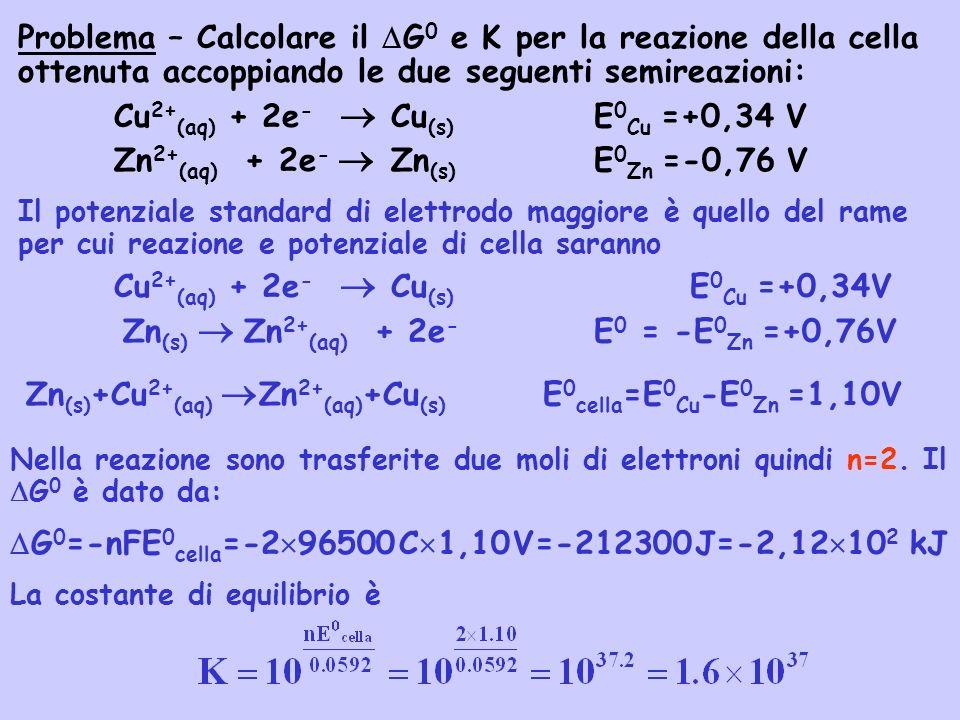 Cu2+(aq) + 2e-  Cu(s) E0Cu =+0,34 V