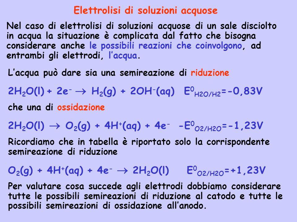 Elettrolisi di soluzioni acquose