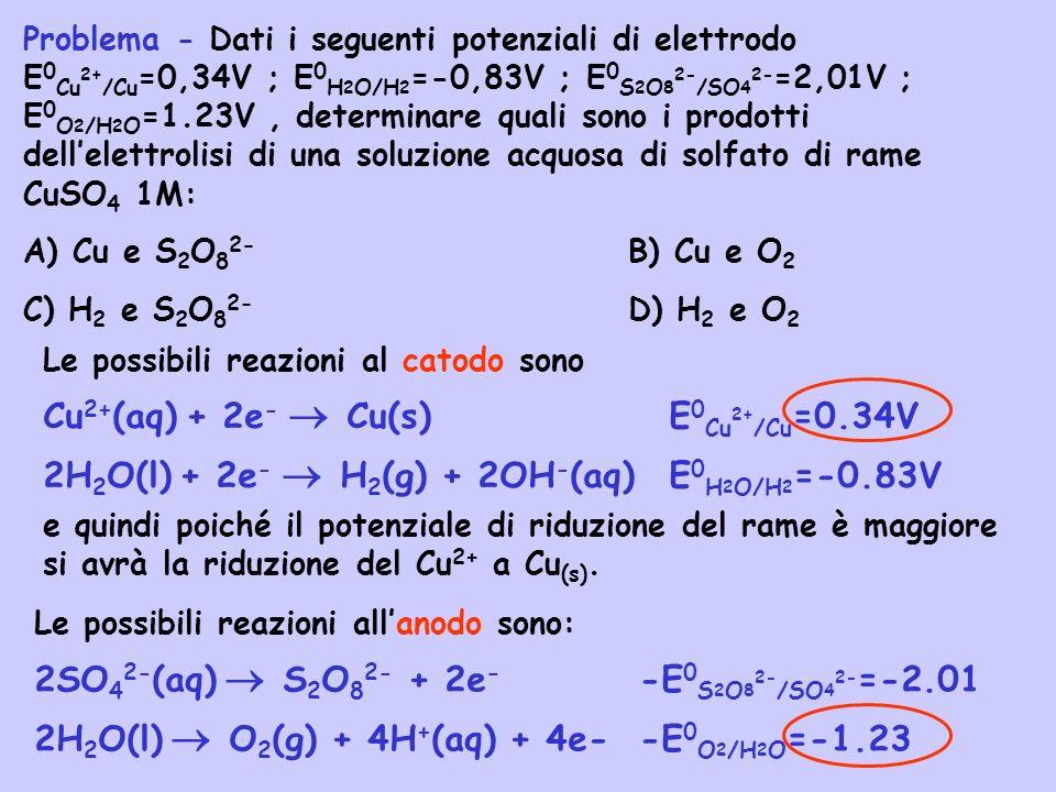 Cu2+(aq) + 2e-  Cu(s) E0Cu2+/Cu=0.34V