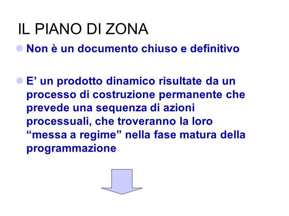 IL PIANO DI ZONA Non è un documento chiuso e definitivo