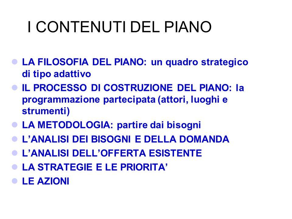 I CONTENUTI DEL PIANO LA FILOSOFIA DEL PIANO: un quadro strategico di tipo adattivo.