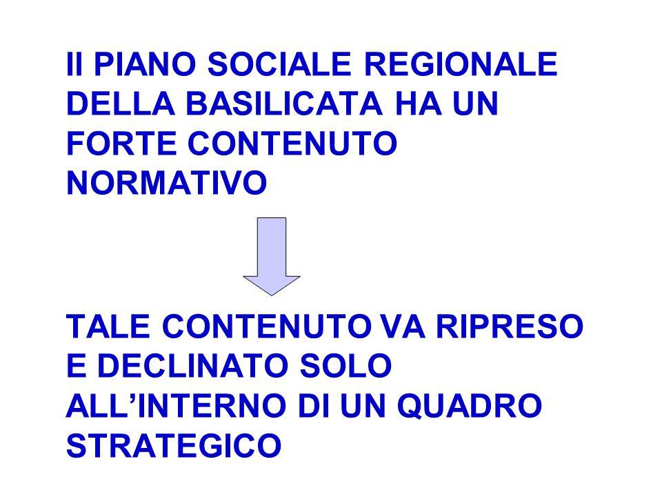 Il PIANO SOCIALE REGIONALE DELLA BASILICATA HA UN FORTE CONTENUTO NORMATIVO