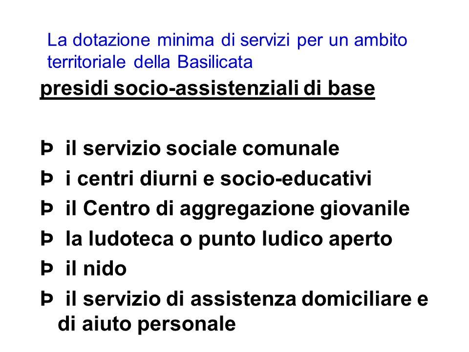 presidi socio-assistenziali di base Þ il servizio sociale comunale
