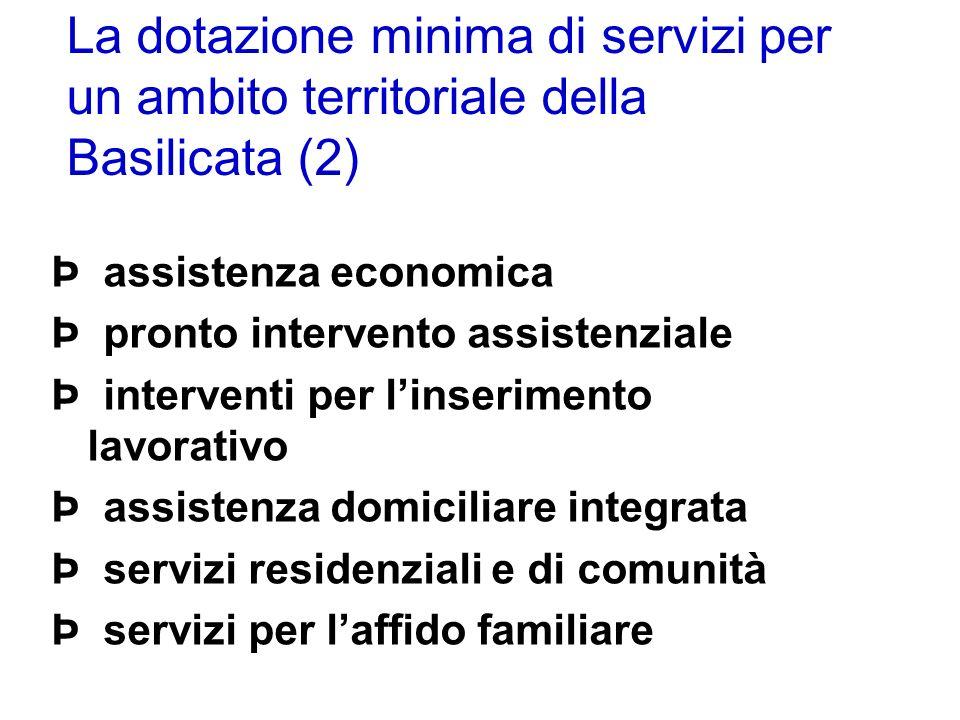 La dotazione minima di servizi per un ambito territoriale della Basilicata (2)