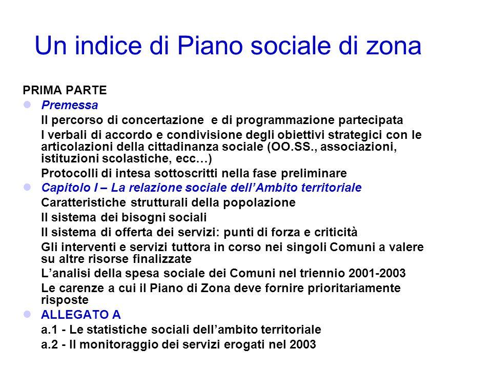 Un indice di Piano sociale di zona