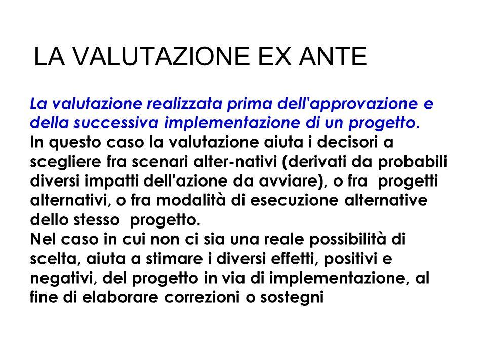 LA VALUTAZIONE EX ANTE La valutazione realizzata prima dell approvazione e della successiva implementazione di un progetto.