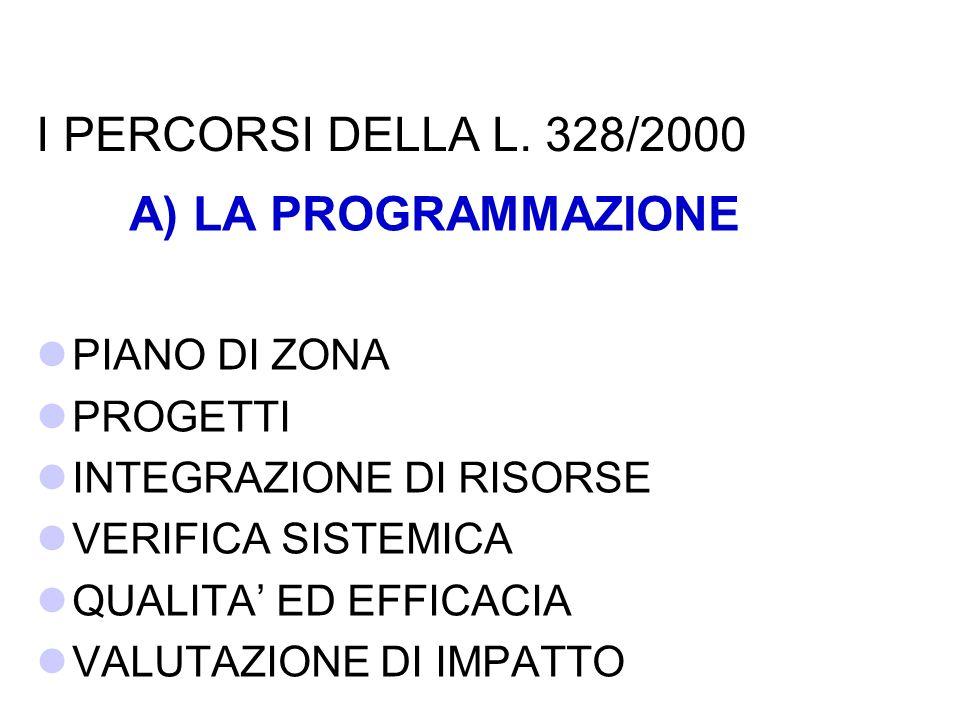 I PERCORSI DELLA L. 328/2000 A) LA PROGRAMMAZIONE PIANO DI ZONA