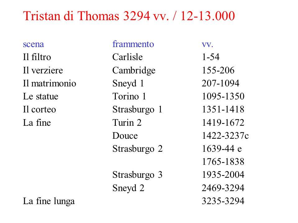 Tristan di Thomas 3294 vv. / 12-13.000 scena frammento vv.