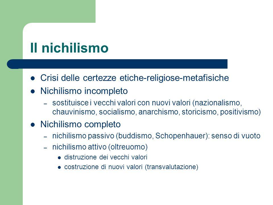 Il nichilismo Crisi delle certezze etiche-religiose-metafisiche