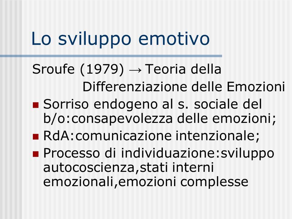 Lo sviluppo emotivo Sroufe (1979) → Teoria della