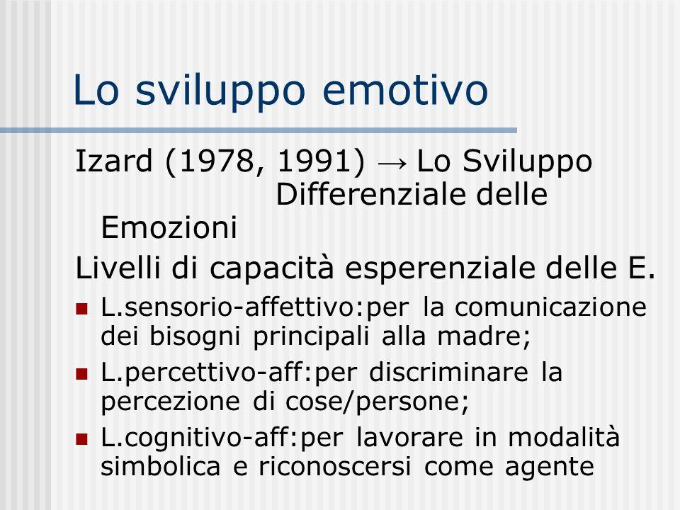 Lo sviluppo emotivo Izard (1978, 1991) → Lo Sviluppo Differenziale delle Emozioni. Livelli di capacità esperenziale delle E.