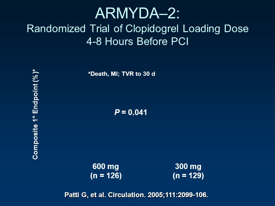 ARMYDA–2: Randomized Trial of Clopidogrel Loading Dose 4-8 Hours Before PCI