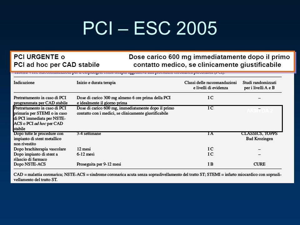 PCI – ESC 2005 PCI URGENTE o Dose carico 600 mg immediatamente dopo il primo.