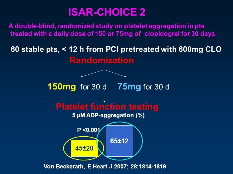 ISAR-CHOICE 2 Randomization 150mg for 30 d 75mg for 30 d