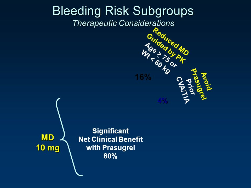 Bleeding Risk Subgroups Therapeutic Considerations