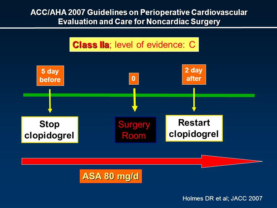 Stop clopidogrel Restart clopidogrel ASA 80 mg/d