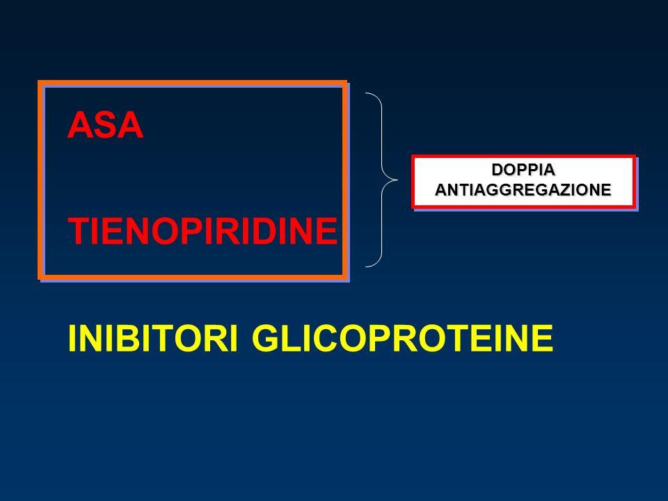 INIBITORI GLICOPROTEINE