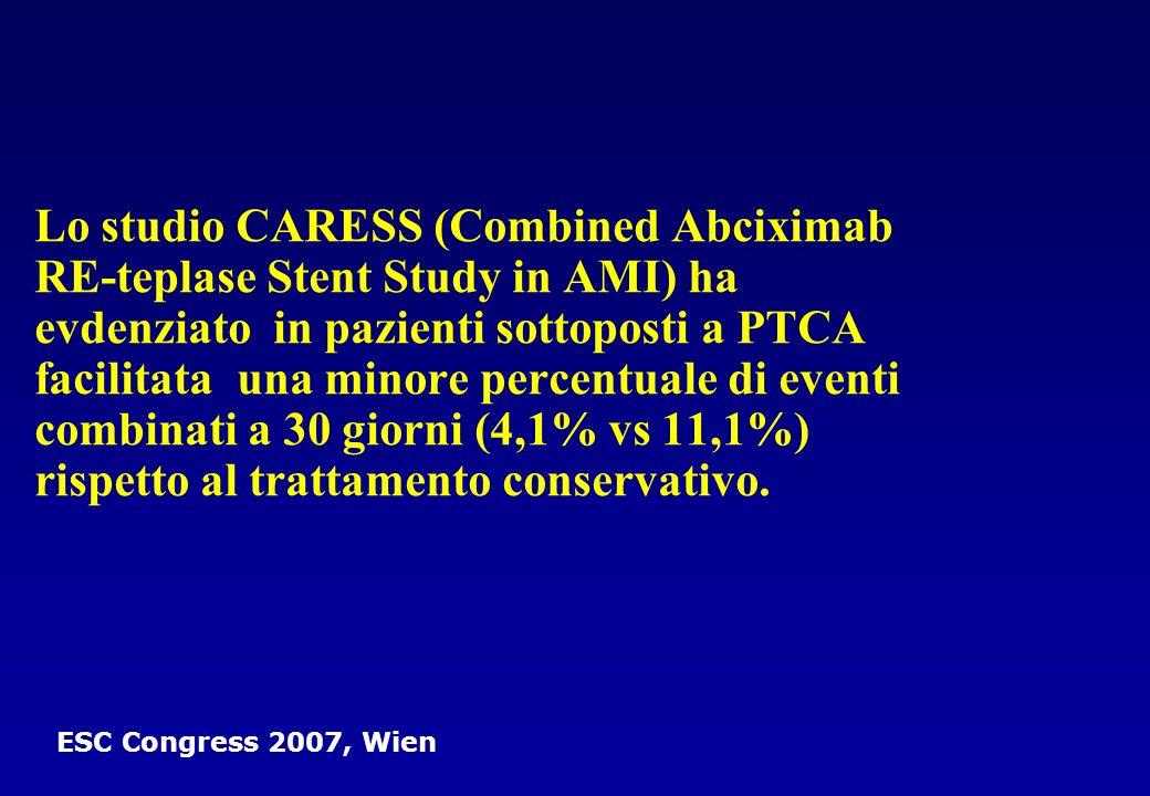 Lo studio CARESS (Combined Abciximab RE-teplase Stent Study in AMI) ha evdenziato in pazienti sottoposti a PTCA facilitata una minore percentuale di eventi combinati a 30 giorni (4,1% vs 11,1%) rispetto al trattamento conservativo.