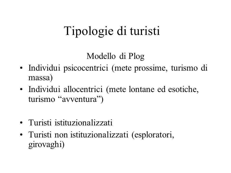 Tipologie di turisti Modello di Plog