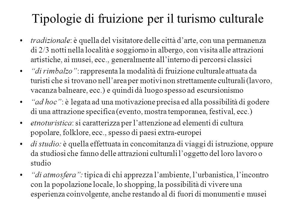 Tipologie di fruizione per il turismo culturale