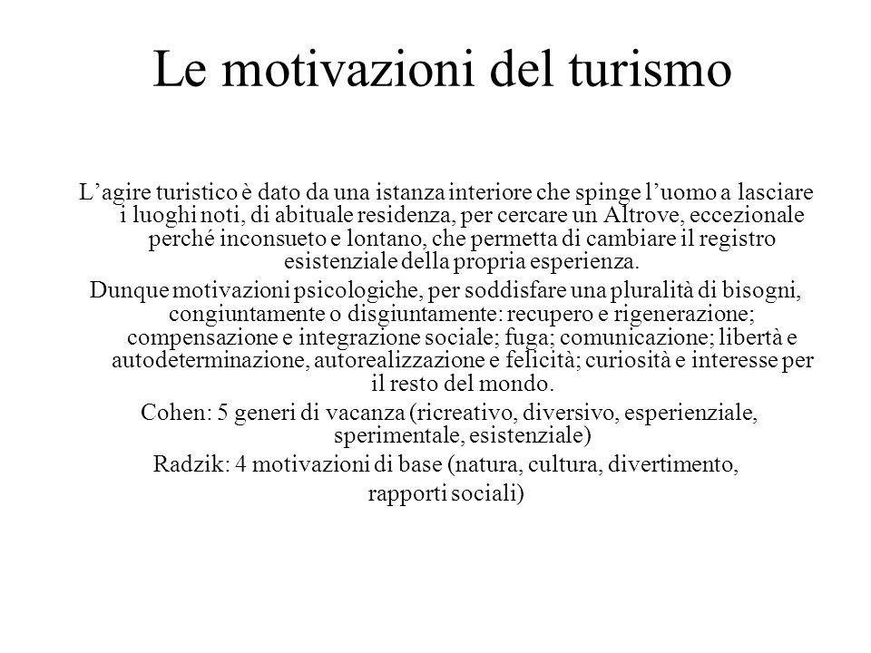 Le motivazioni del turismo