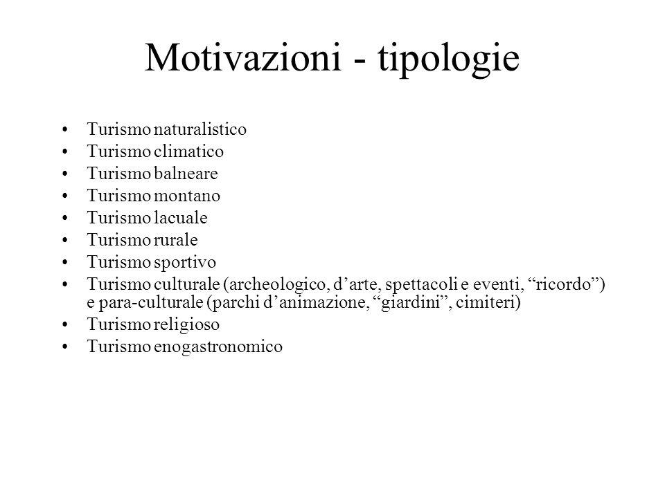 Motivazioni - tipologie