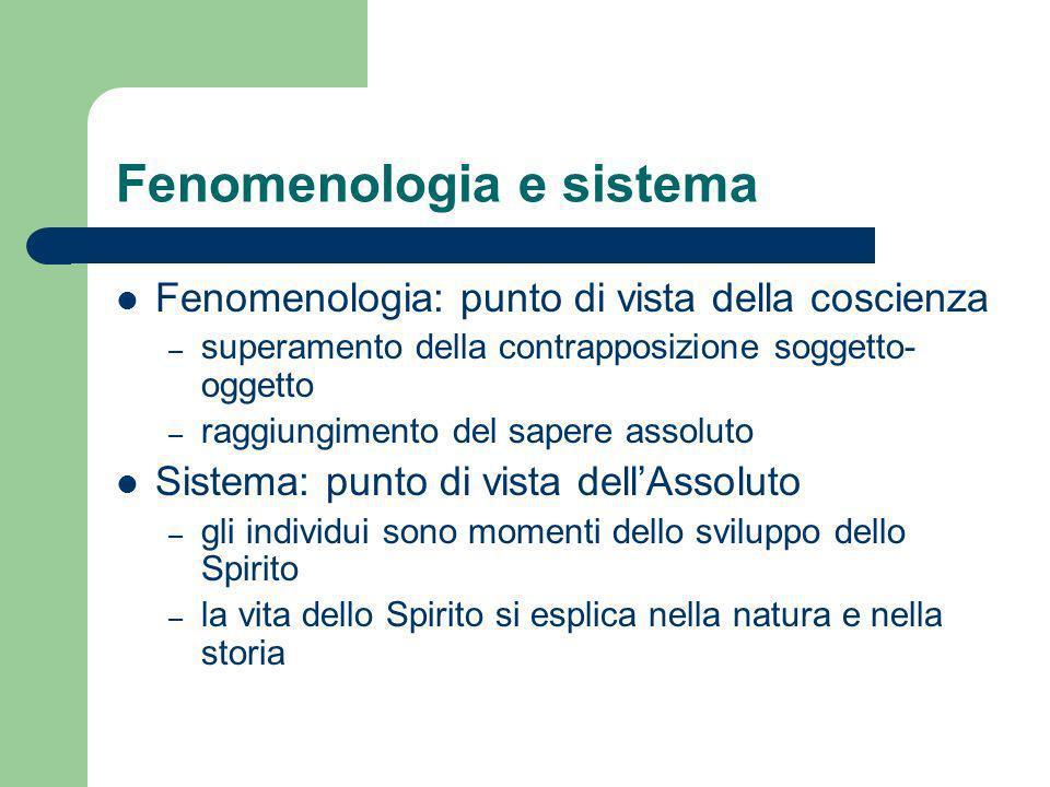 Fenomenologia e sistema