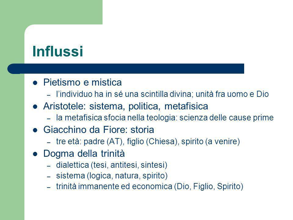 Influssi Pietismo e mistica Aristotele: sistema, politica, metafisica