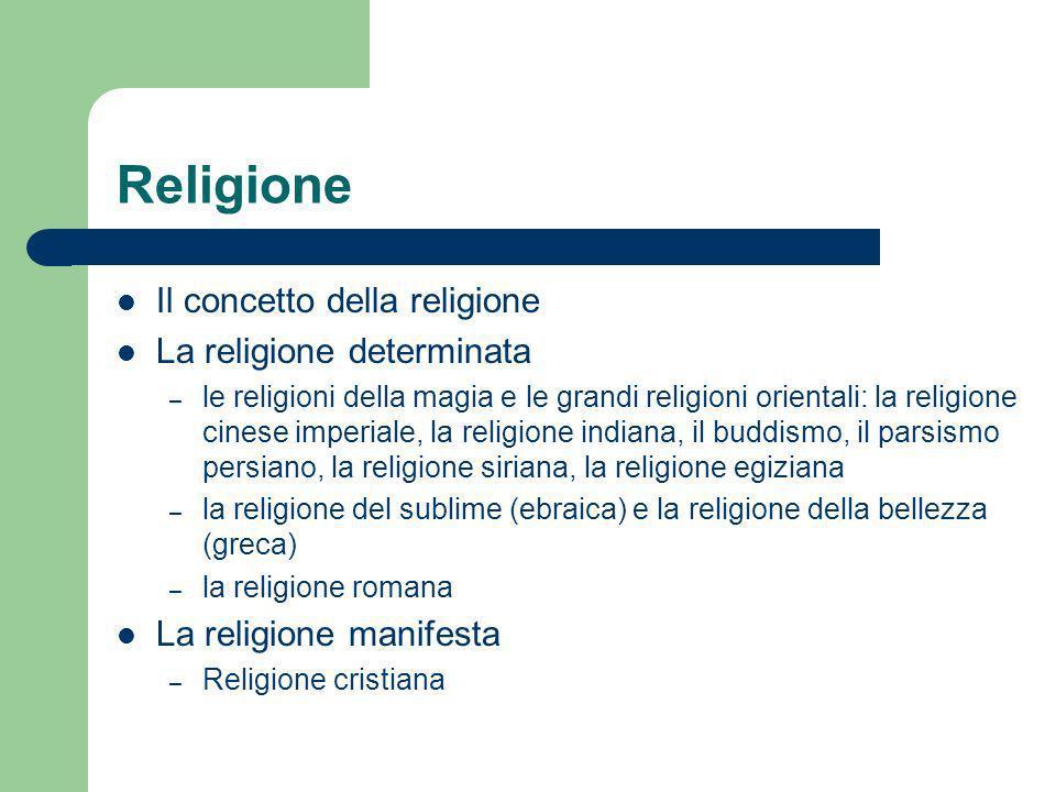Religione Il concetto della religione La religione determinata