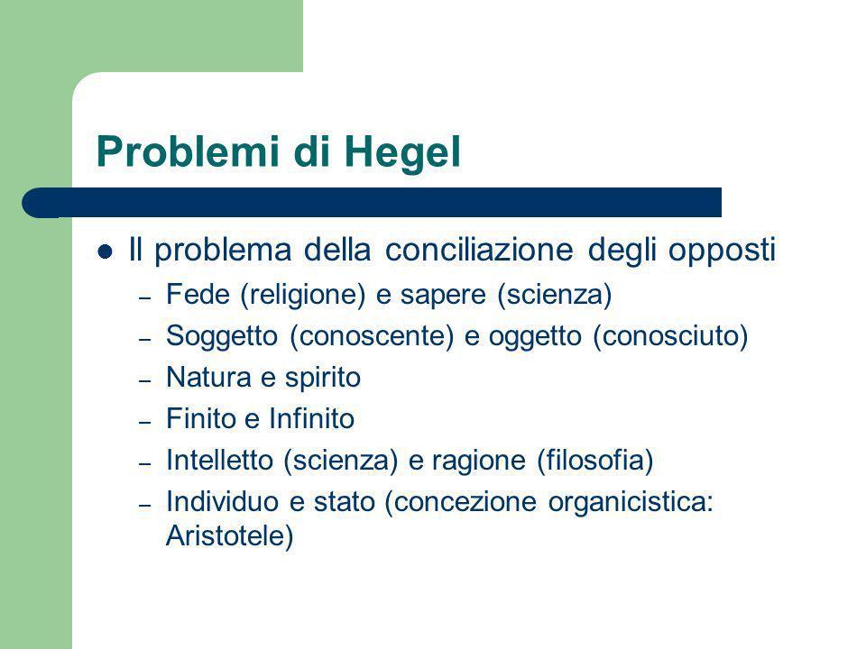 Problemi di Hegel Il problema della conciliazione degli opposti