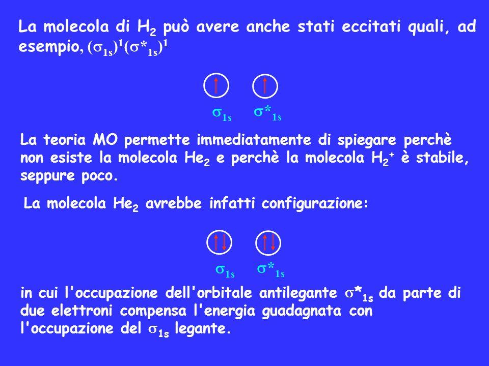 La molecola di H2 può avere anche stati eccitati quali, ad esempio, (1s)1(*1s)1