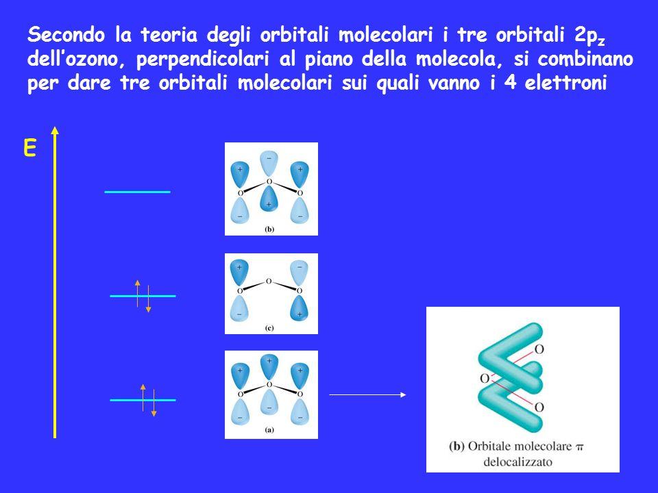 Secondo la teoria degli orbitali molecolari i tre orbitali 2pz dell'ozono, perpendicolari al piano della molecola, si combinano per dare tre orbitali molecolari sui quali vanno i 4 elettroni