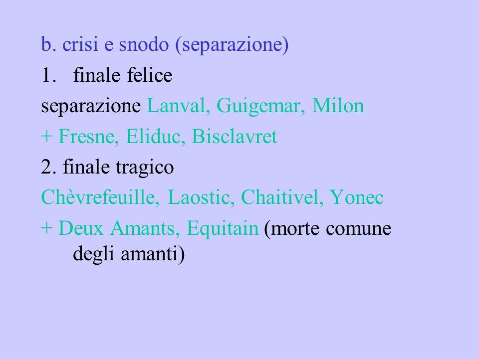 b. crisi e snodo (separazione)