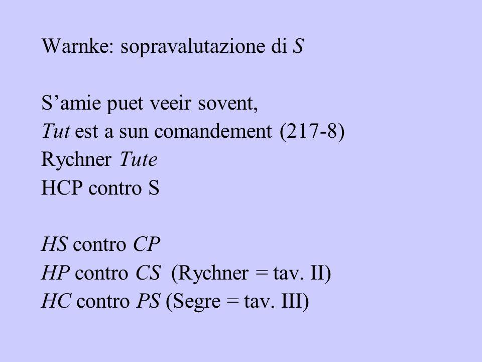 Warnke: sopravalutazione di S