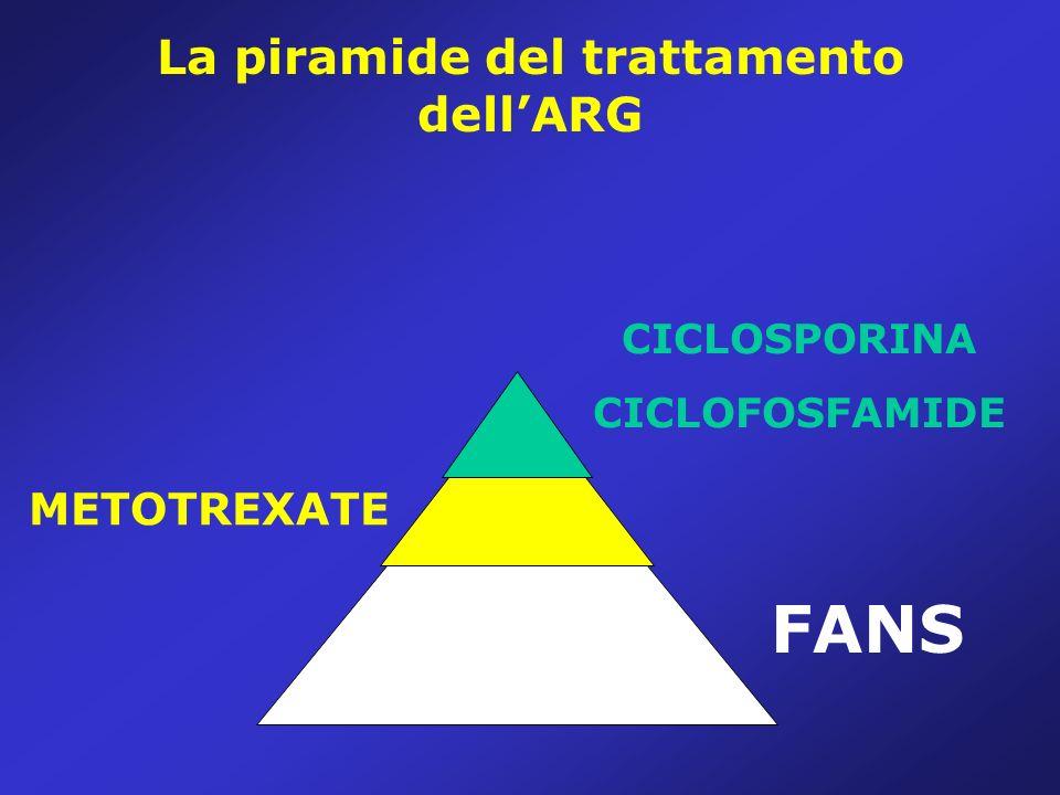 La piramide del trattamento dell'ARG