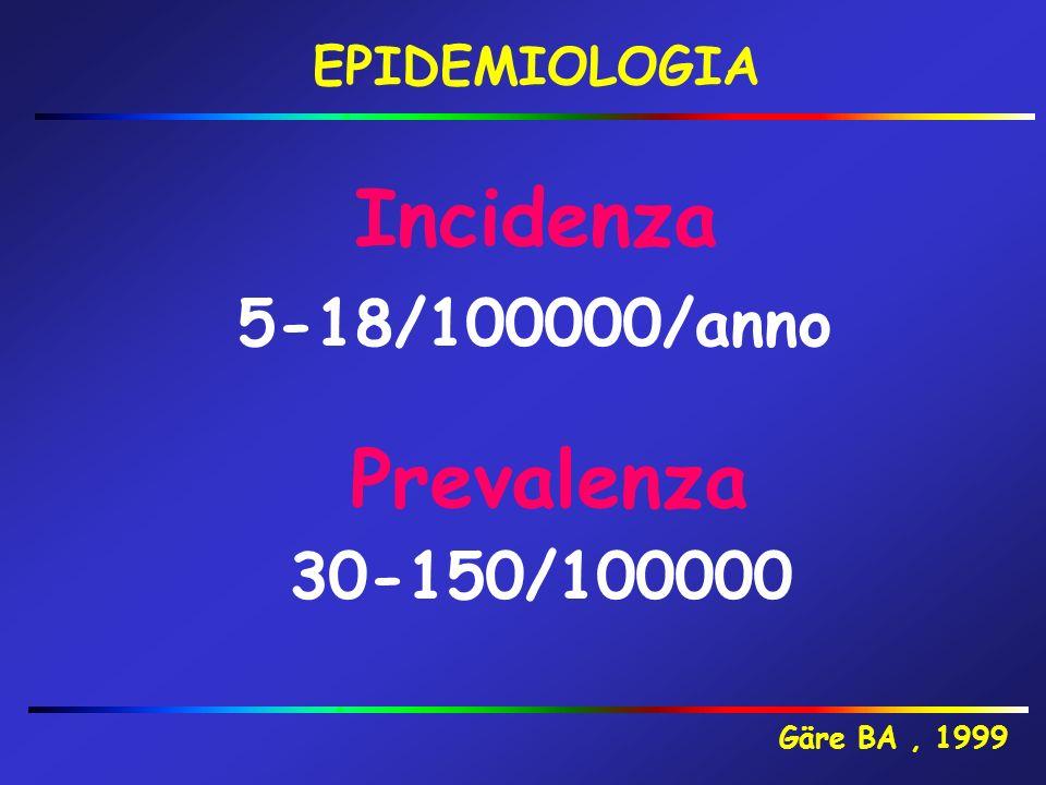 Incidenza Prevalenza 5-18/100000/anno 30-150/100000 EPIDEMIOLOGIA