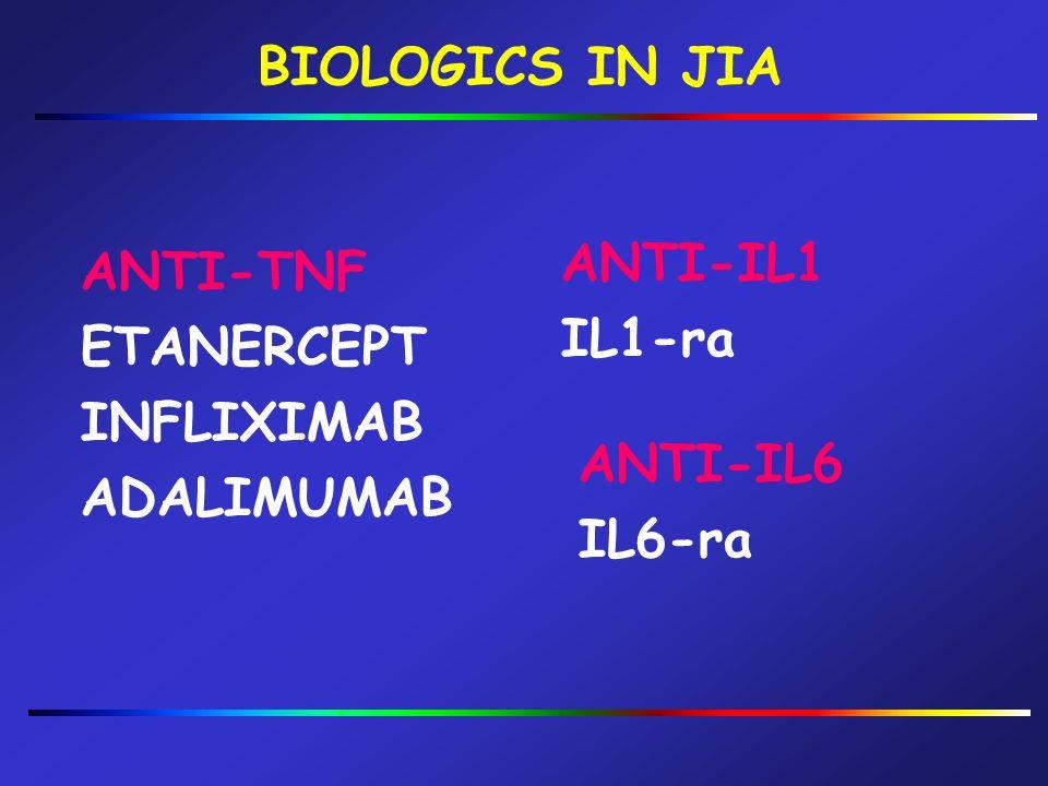 BIOLOGICS IN JIA ANTI-IL1 IL1-ra ANTI-TNF ETANERCEPT INFLIXIMAB ADALIMUMAB ANTI-IL6 IL6-ra