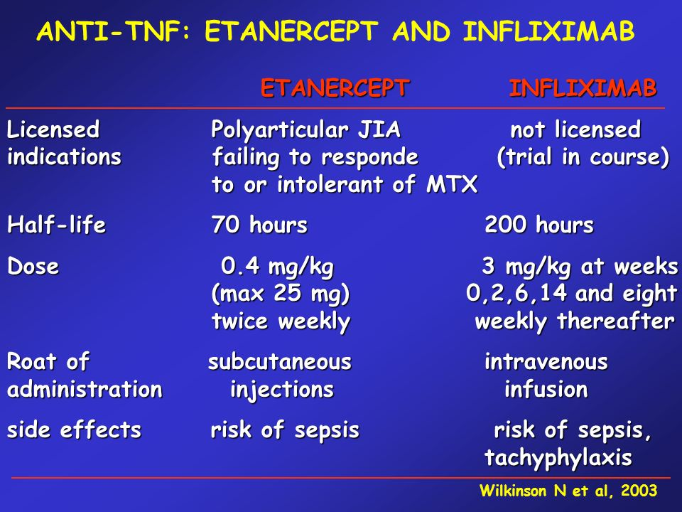 ANTI-TNF: ETANERCEPT AND INFLIXIMAB