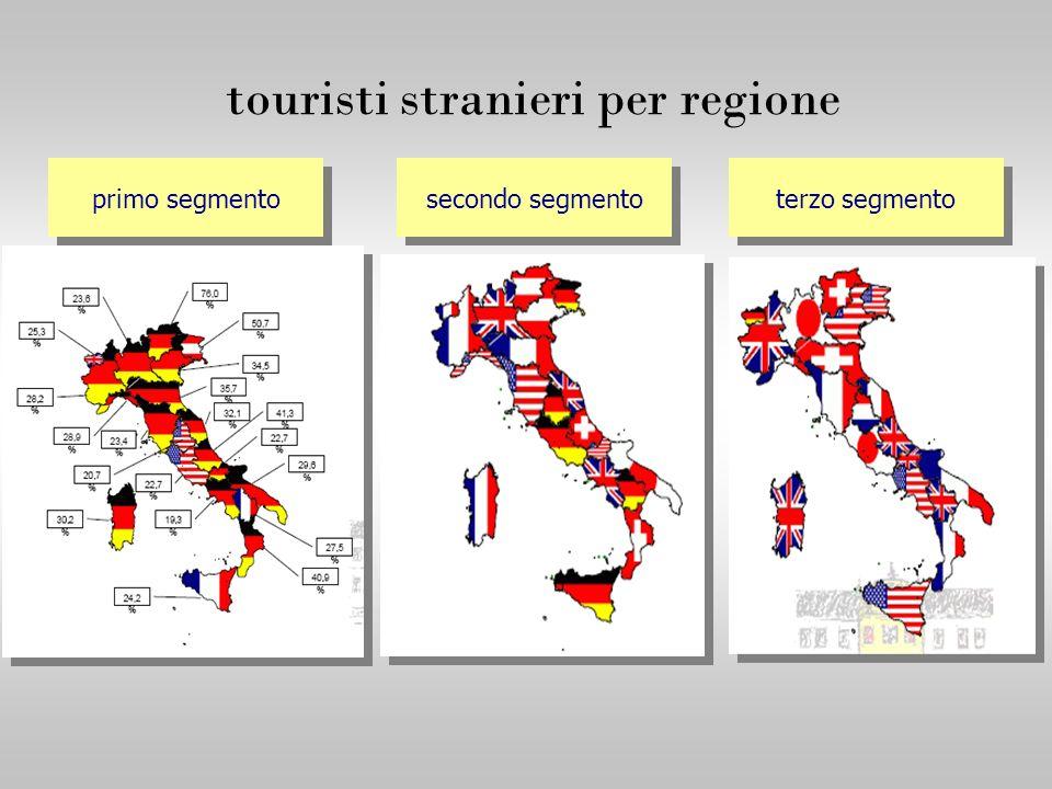 touristi stranieri per regione