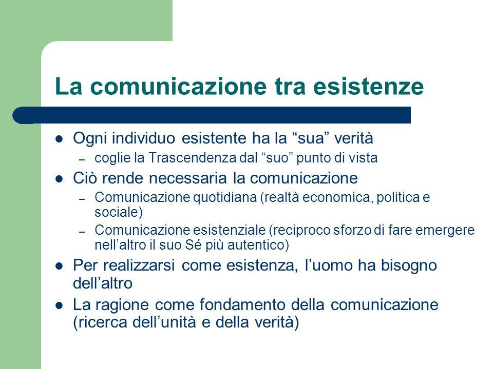 La comunicazione tra esistenze