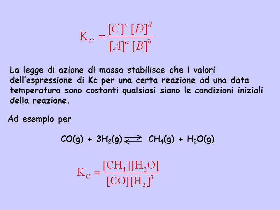 La legge di azione di massa stabilisce che i valori dell'espressione di Kc per una certa reazione ad una data temperatura sono costanti qualsiasi siano le condizioni iniziali della reazione.