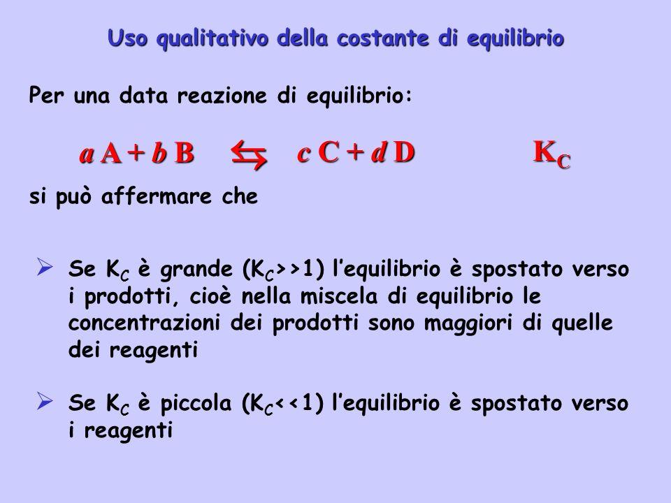 Uso qualitativo della costante di equilibrio