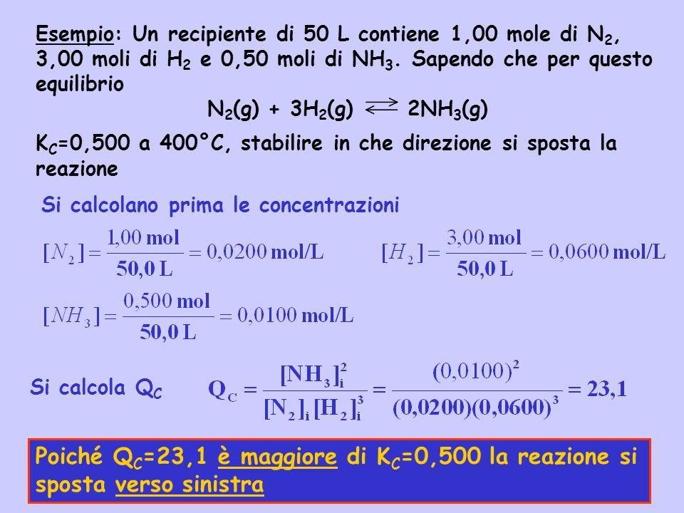 Esempio: Un recipiente di 50 L contiene 1,00 mole di N2, 3,00 moli di H2 e 0,50 moli di NH3. Sapendo che per questo equilibrio
