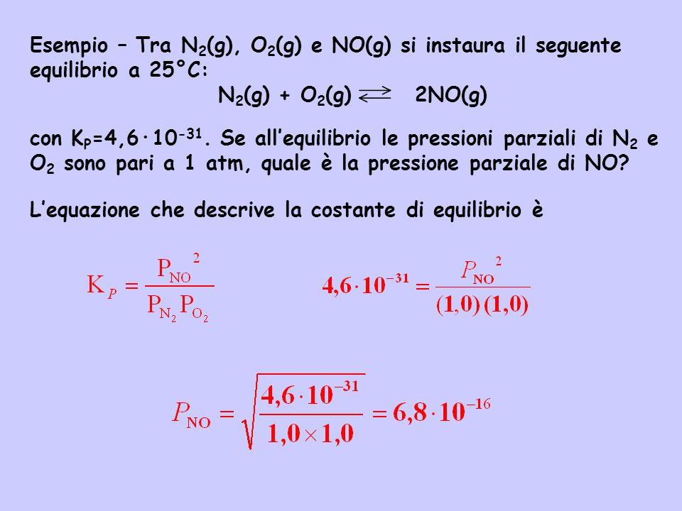 Esempio – Tra N2(g), O2(g) e NO(g) si instaura il seguente equilibrio a 25°C: