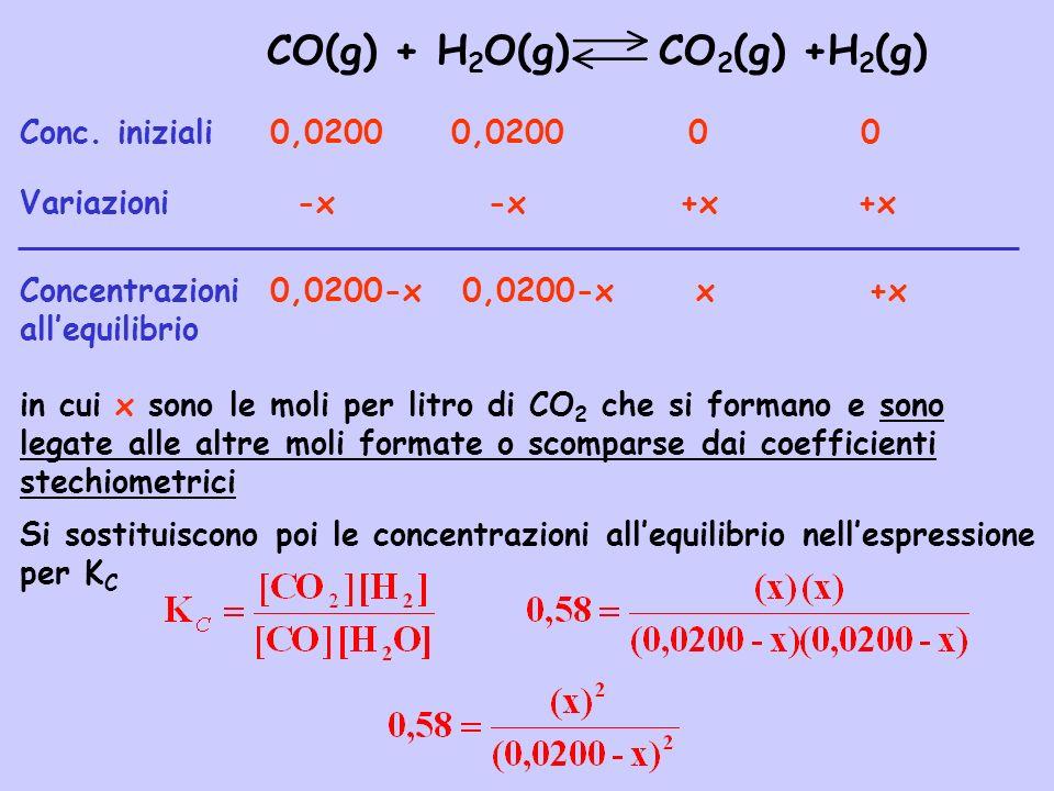 CO(g) + H2O(g) CO2(g) +H2(g)