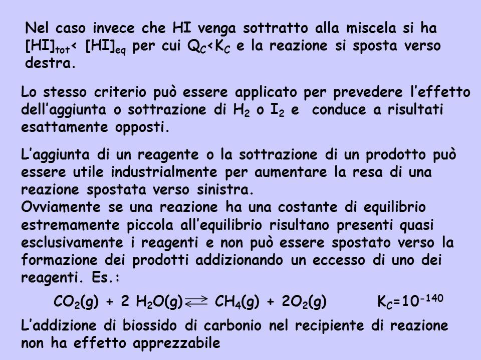 CO2(g) + 2 H2O(g) CH4(g) + 2O2(g) KC=10-140